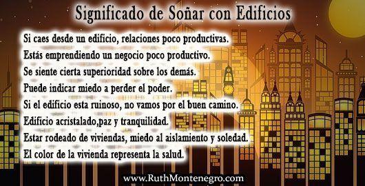 Significado Soñar con Edificios Ruth Montenegro