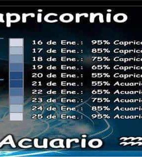 Capricorniano-Acuariano