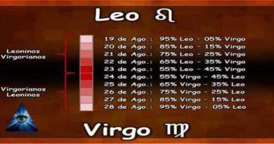 Si eres Leonino Virgoriano