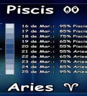 Pisciano-Ariano