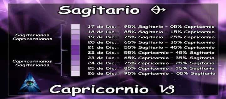 Sagitariano-Capricorniano