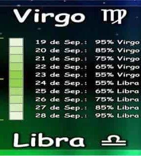 Virgoriano-Libriano