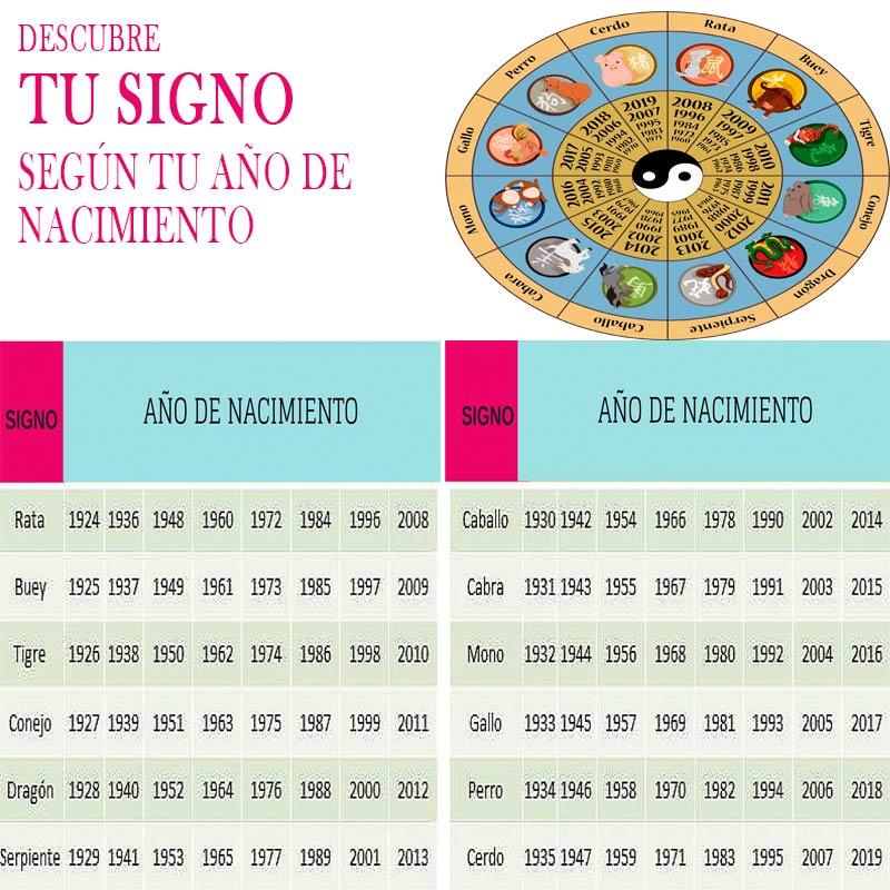 Calendario Chino.Calendario Chino Y Ano Para Cada Signo Interesante