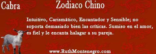 horóscopo chino la Cabra